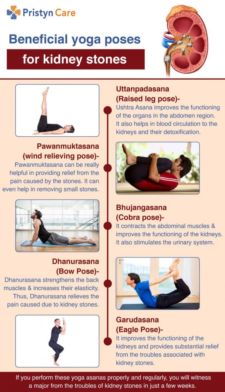 Yoga for Kidney Stone